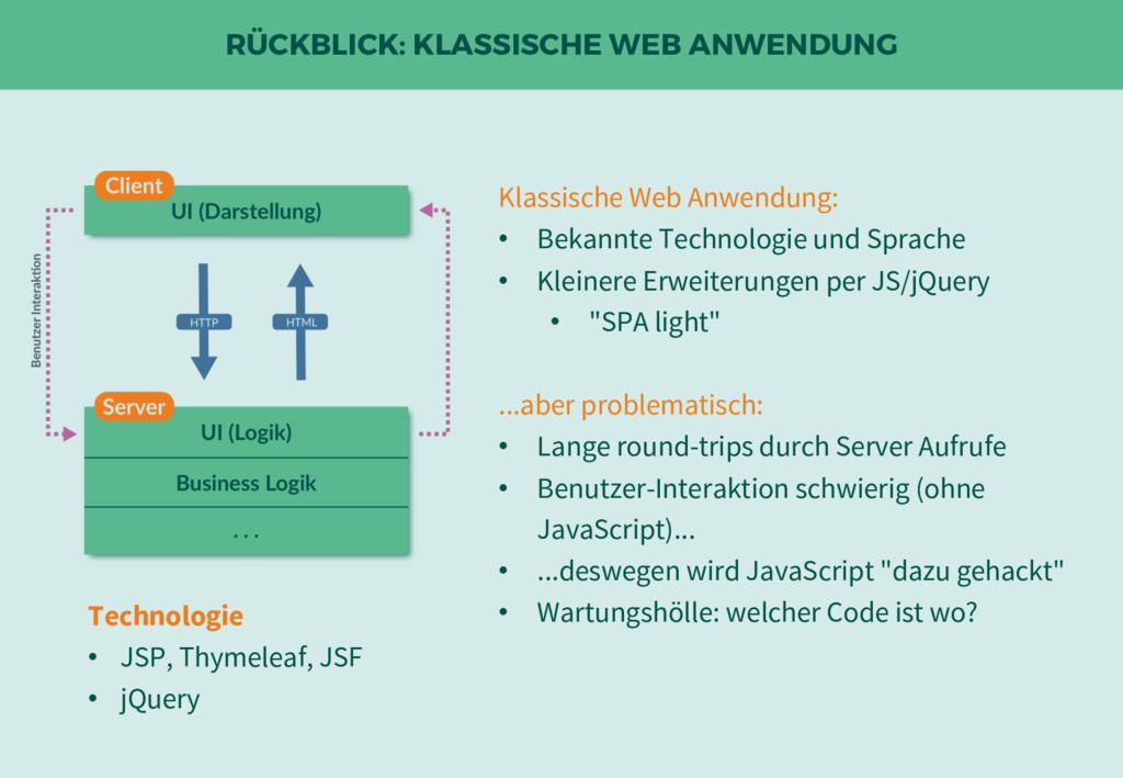 RÜCKBLICK: KLASSISCHE WEB ANWENDUNG Technologie...