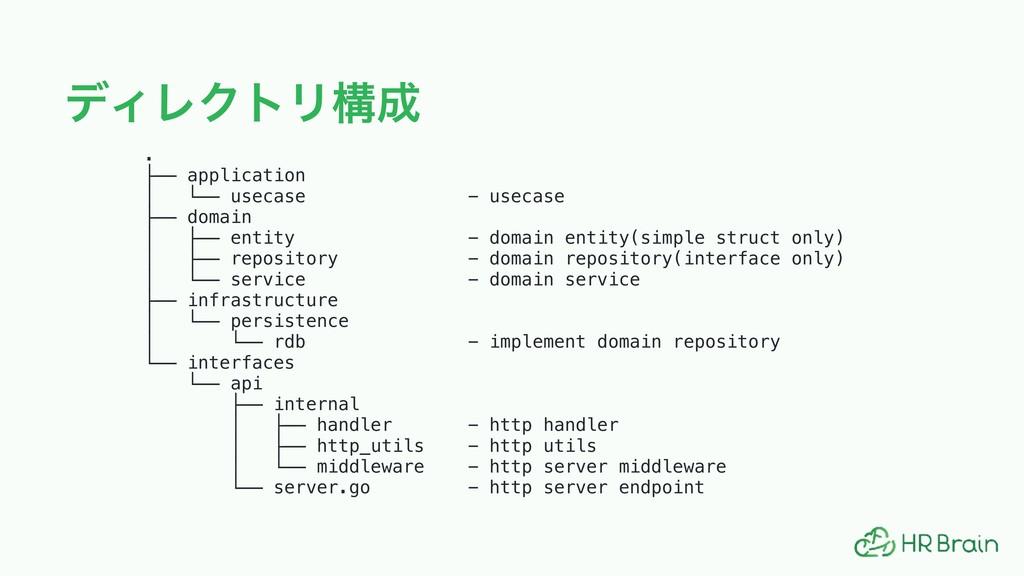 σΟϨΫτϦߏ . ├── application │ └── usecase - usec...