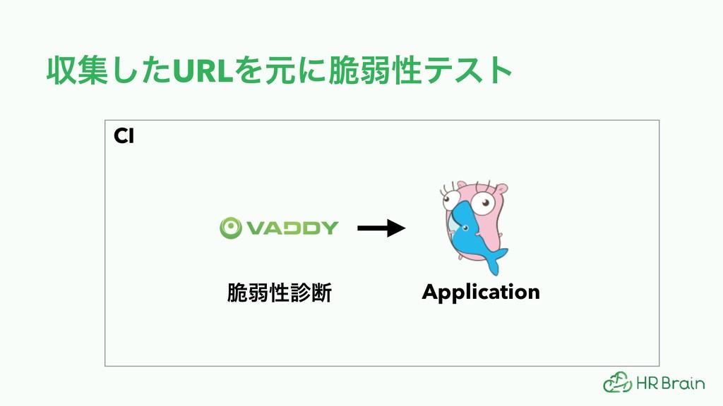 ऩूͨ͠URLΛݩʹ੬ऑੑςετ CI Application ੬ऑੑஅ