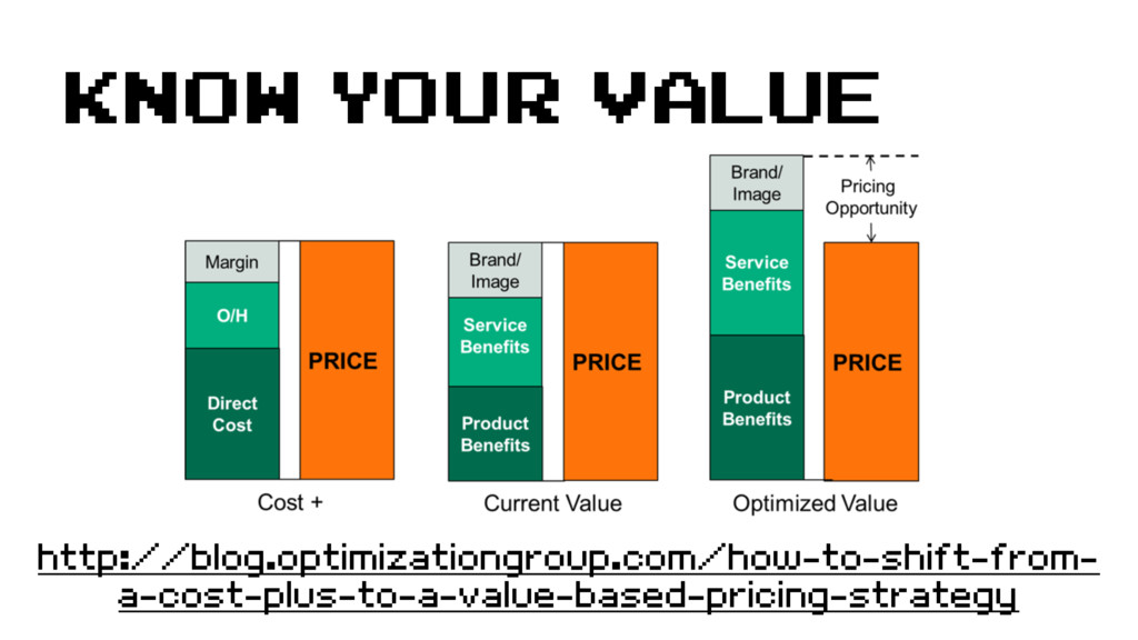 Know your value http://blog.optimizationgroup.c...