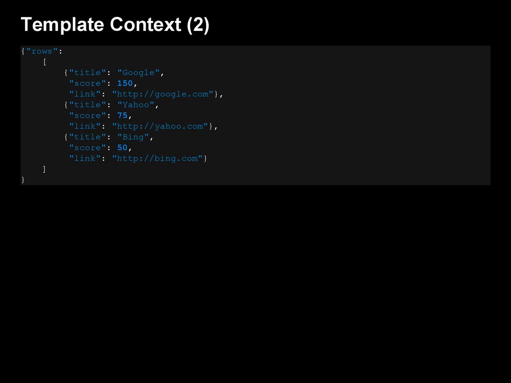 """Template Context (2) {""""rows"""": [ {""""title"""": """"Goog..."""