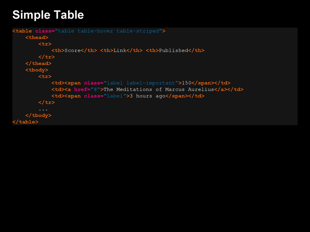 """Simple Table <table class=""""table table-hover ta..."""