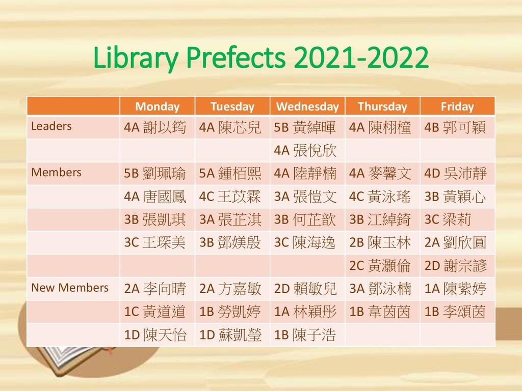 Library Prefects 2021-2022 Monday Tuesday Wedne...