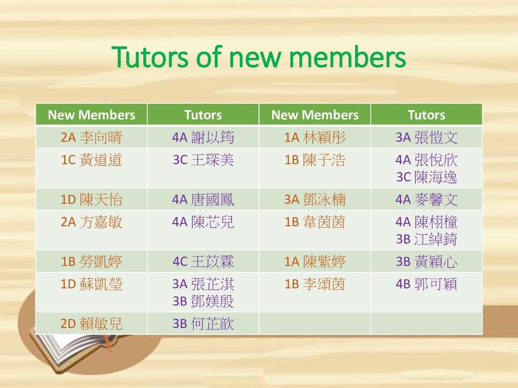 Tutors of new members New Members Tutors New Me...