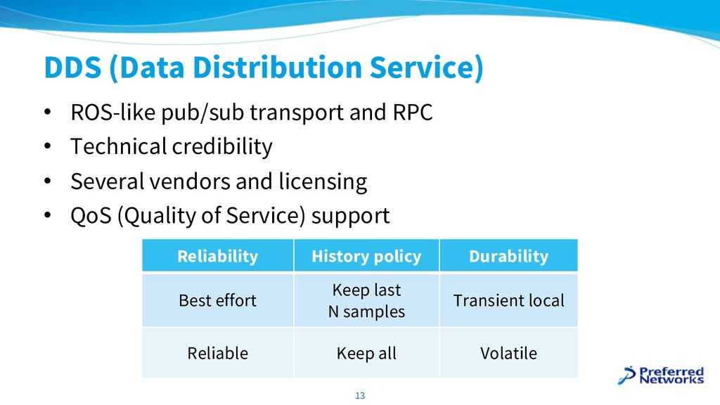DDS (Data Distribution Service) • ROS-like pub/...