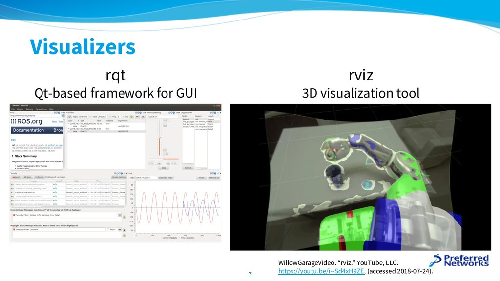 Visualizers 7 rqt Qt-based framework for GUI rv...