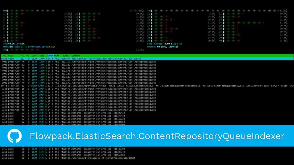Flowpack.ElasticSearch.ContentRepositoryQueueIn...