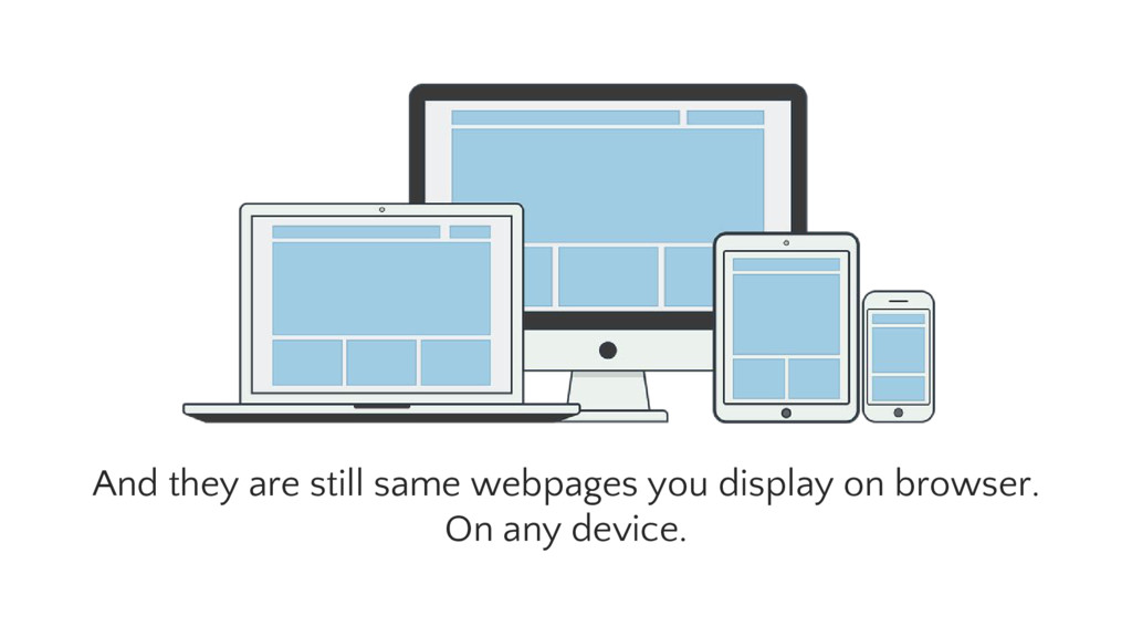 And they are still same webpages you display on...