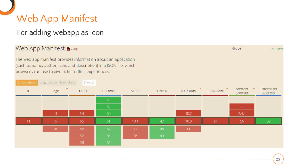 Web App Manifest 25 For adding webapp as icon