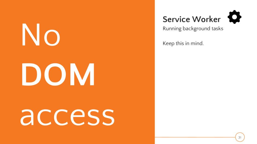 No DOM access Service Worker Running background...