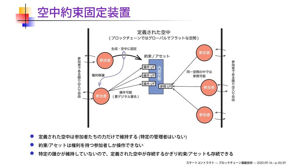 ( ) / / — — 2020-09-16 – p.35/39