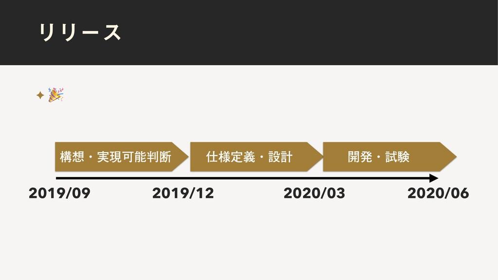 ϦϦʔε ✦  2020/06 2019/09 2019/12 2020/03 ߏɾ࣮ݱՄ...