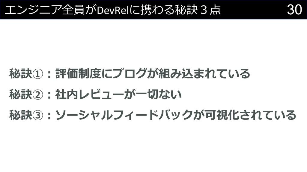 30   DevRel +,-*&#! $% ...