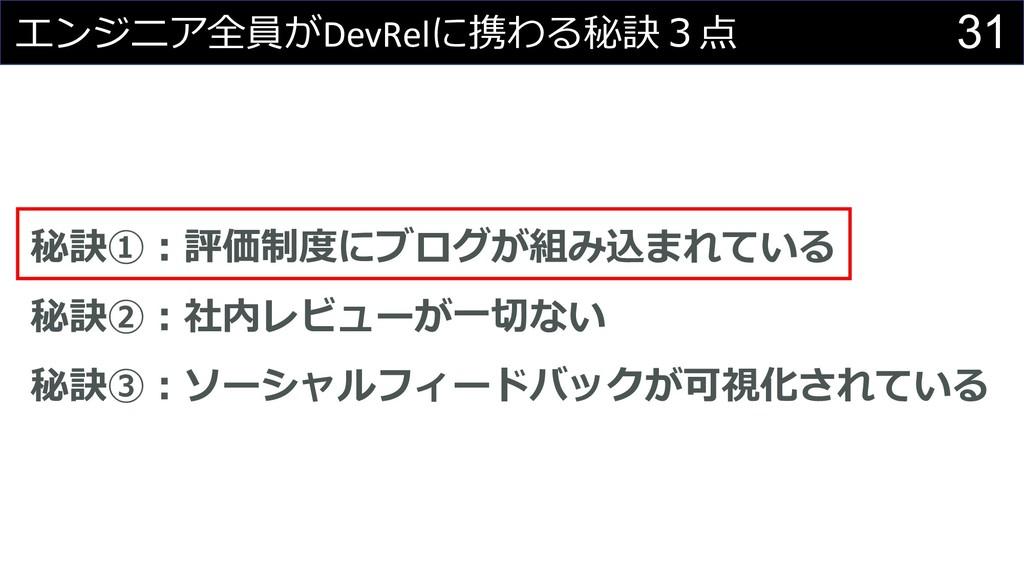 31   DevRel +,-*&#! $% ...