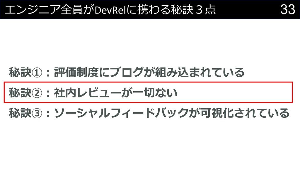 33   DevRel +,-*&#! $% ...