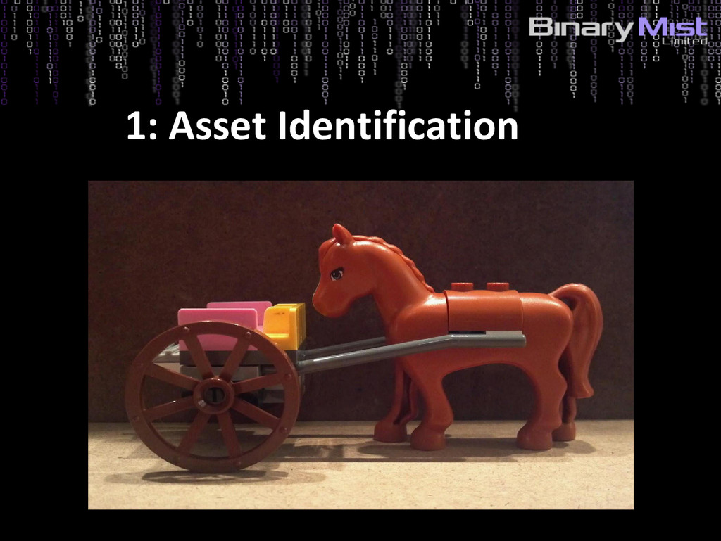 5: Identify Risks? 1: Asset Identification