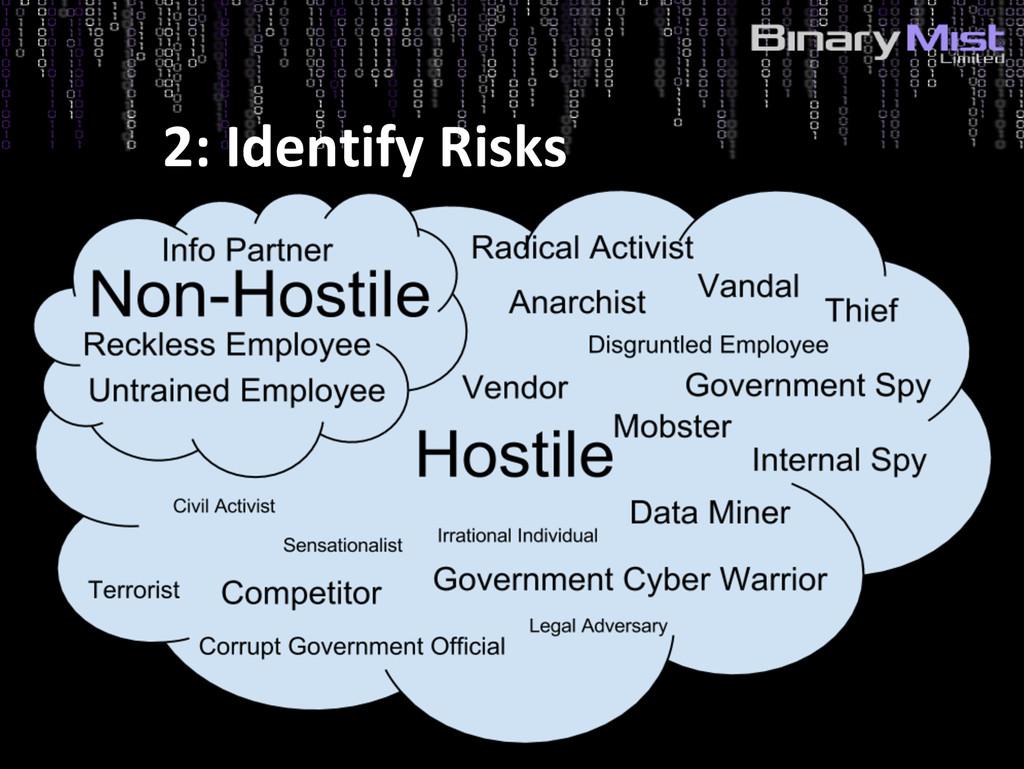 5: Identify Risks? 2: Identify Risks