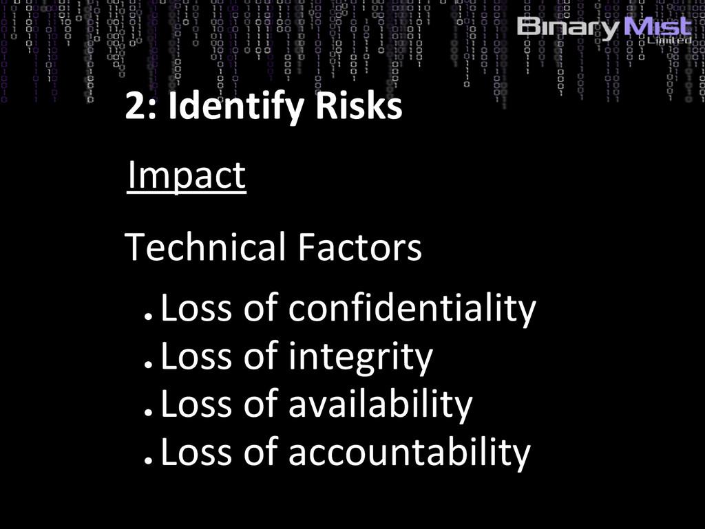 5: Identify Risks? 2: Identify Risks Impact Tec...