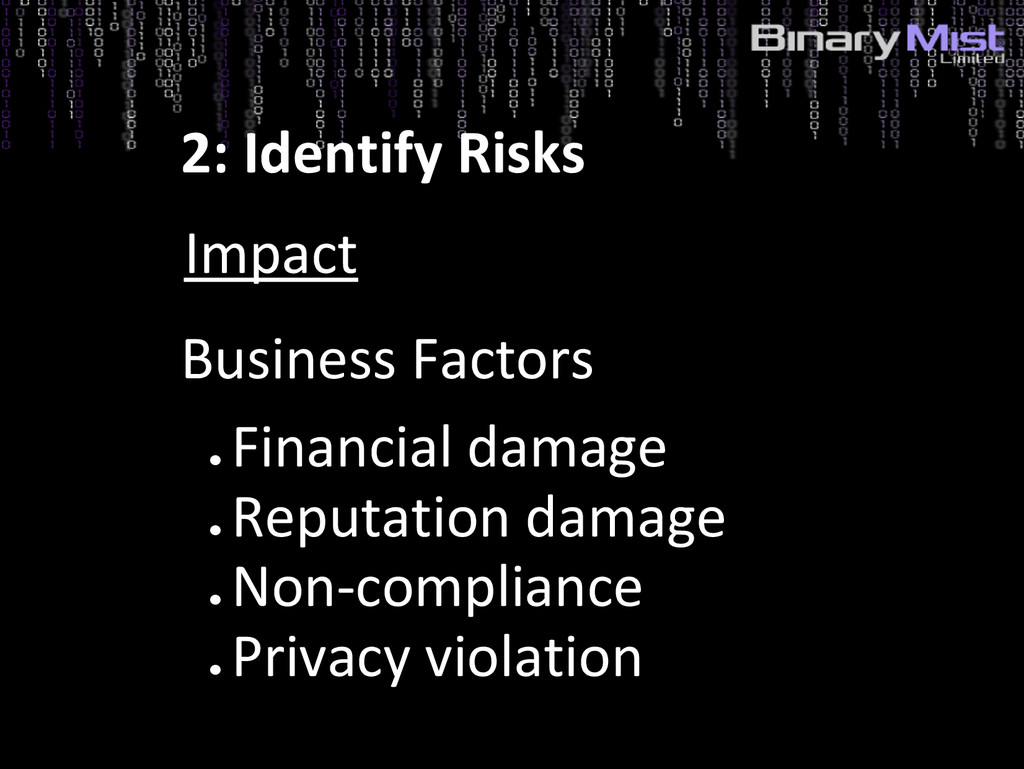 5: Identify Risks? 2: Identify Risks Impact Bus...
