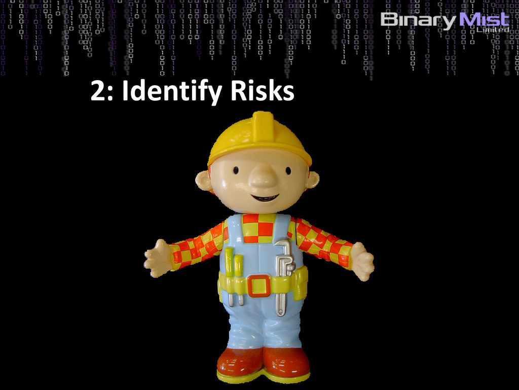 2: Identify Risks