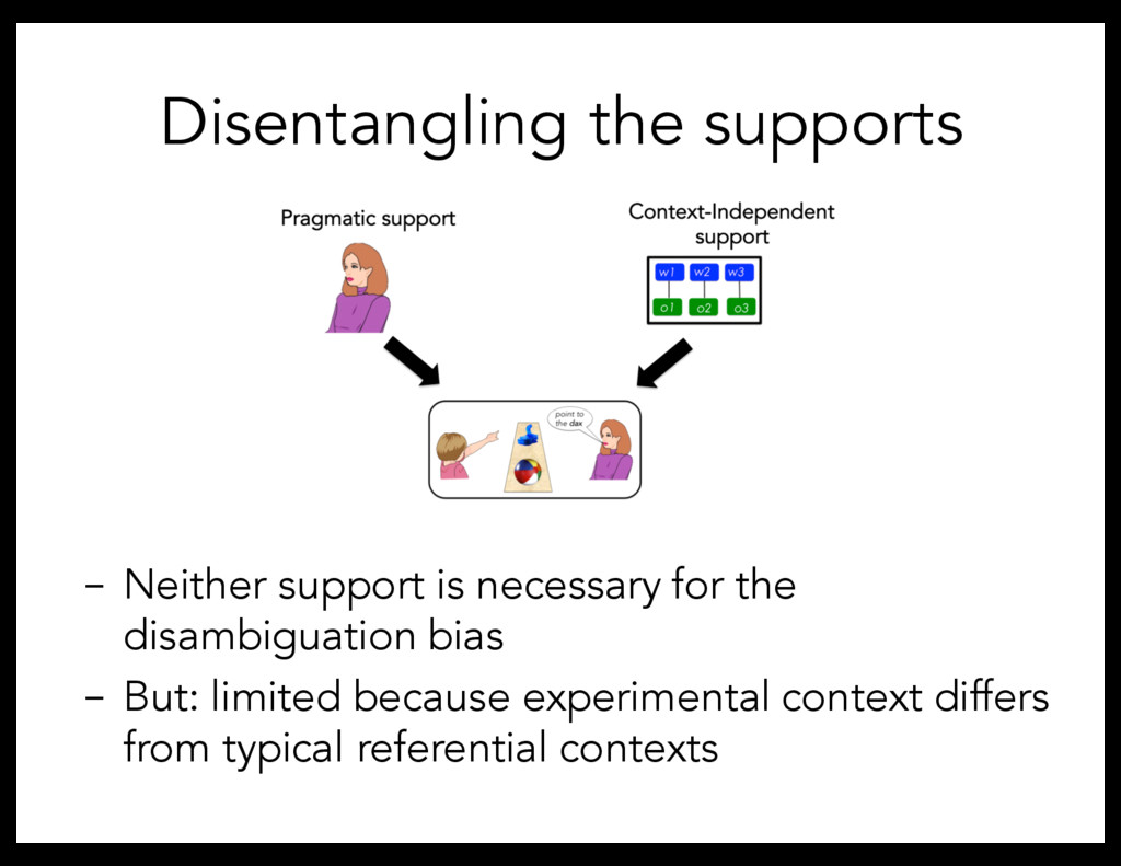 Disentangling the supports - Neither support is...