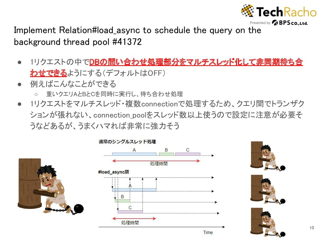 Implement Relation#load_async to schedule the q...