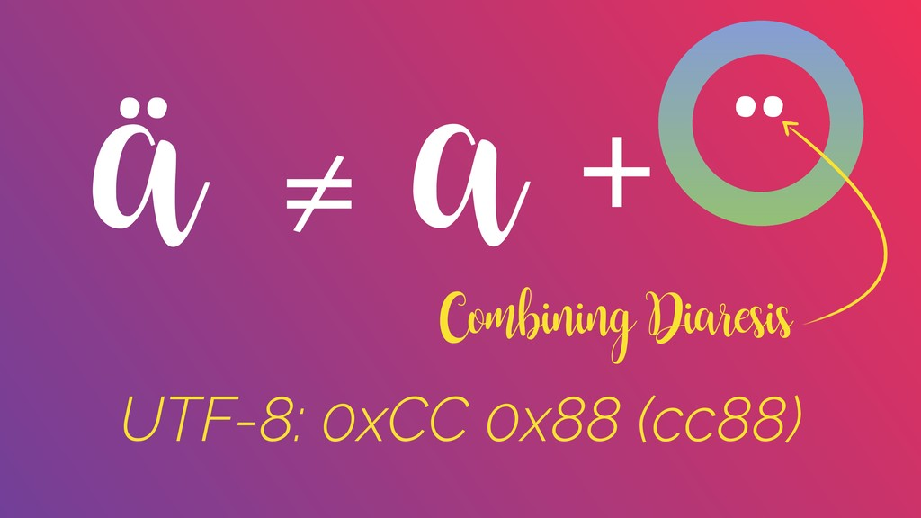 ä ¨ + a ≠ UTF-8: 0xCC 0x88 (cc88) Combining Dia...