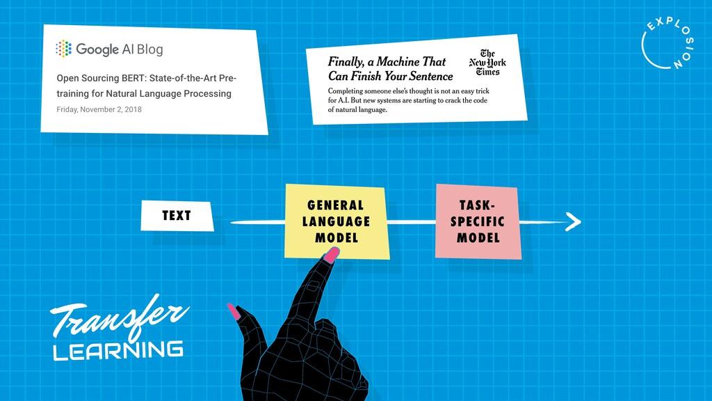 Transfer LEARNING TASK- SPECIFIC MODEL TEXT GEN...