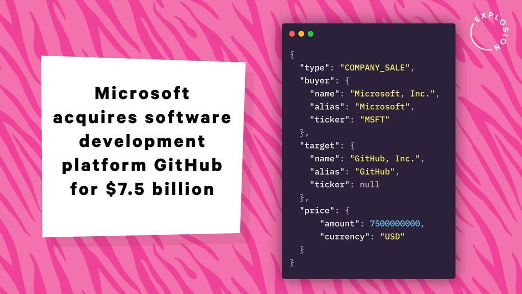 Microsoft acquires software development platfor...