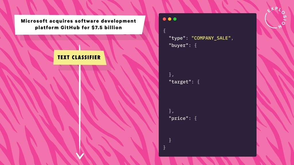 TEXT CLASSIFIER Microsoft acquires software dev...