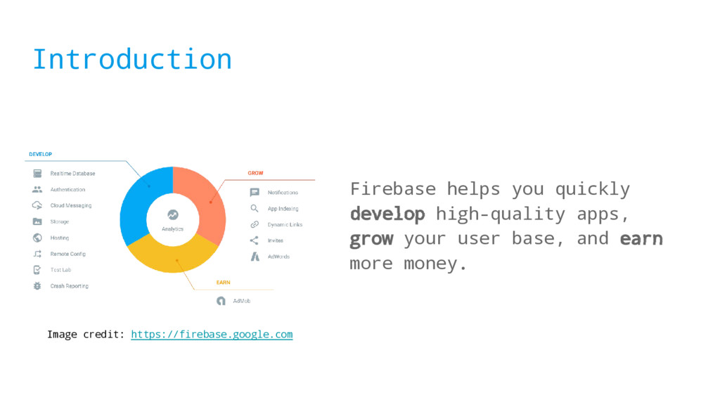 Introduction Firebase helps you quickly develop...
