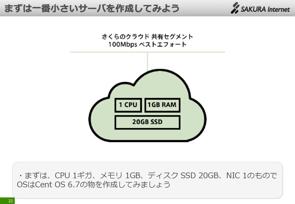 22 ・まずは、CPU 1ギガ、メモリ 1GB、ディスク SSD 20GB、NIC 1のもので...