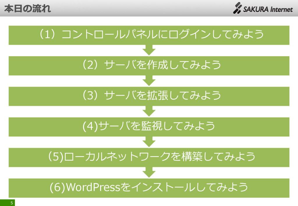(6)WordPressをインストールしてみよう (5)ローカルネットワークを構築してみよう ...