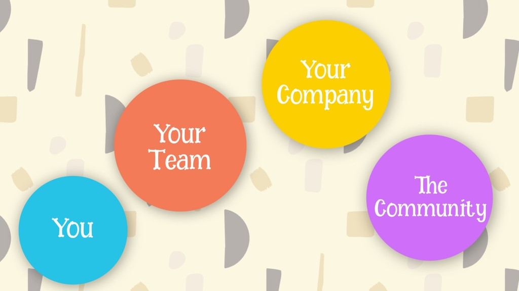 YOUR COMPANY YOUR TEAM THE COMMUNITY YOU