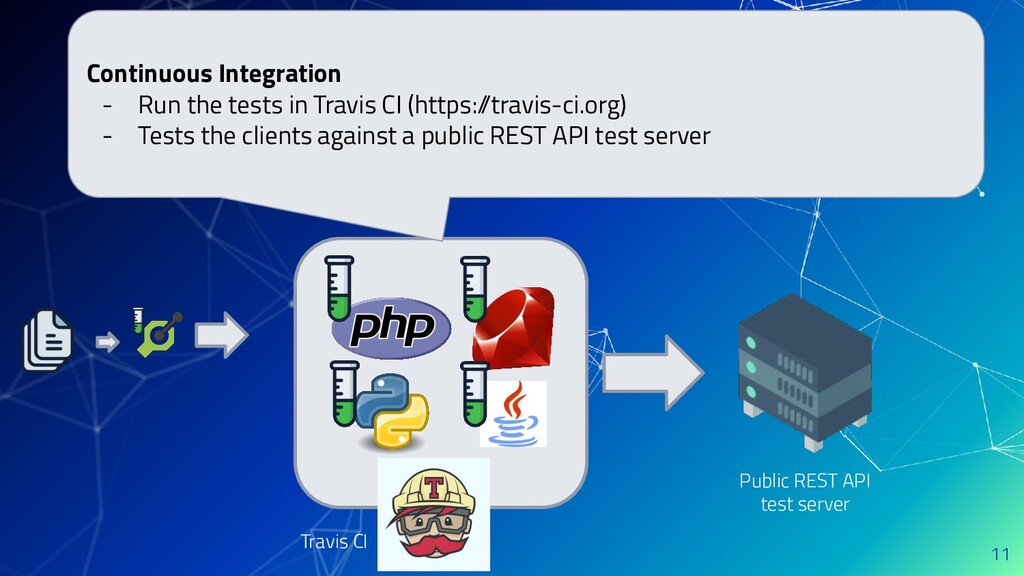 11 Continuous Integration - Run the tests in Tr...