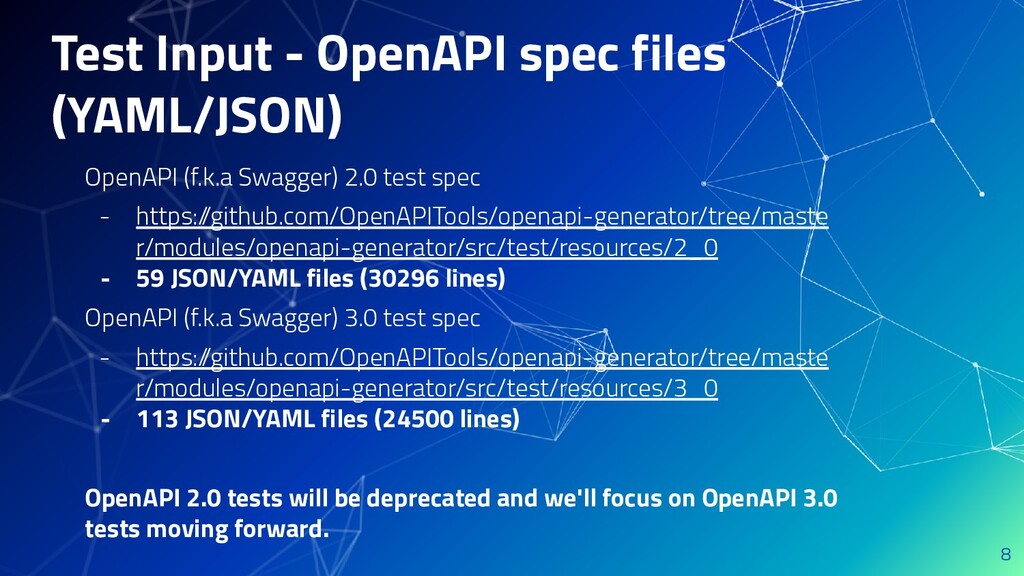 Test Input - OpenAPI spec files (YAML/JSON) Ope...