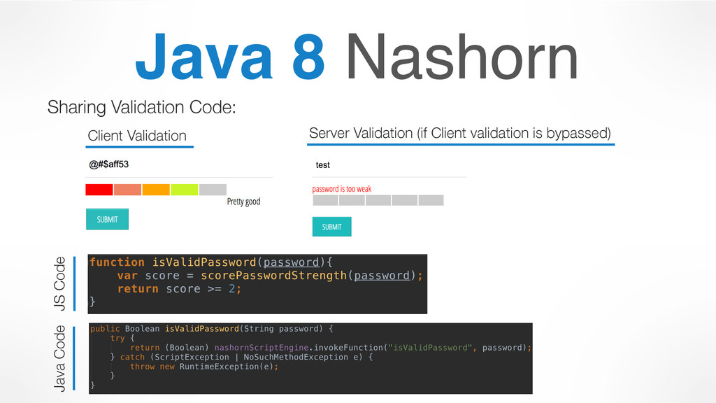 Java 8 Nashorn Sharing Validation Code: JS Code...