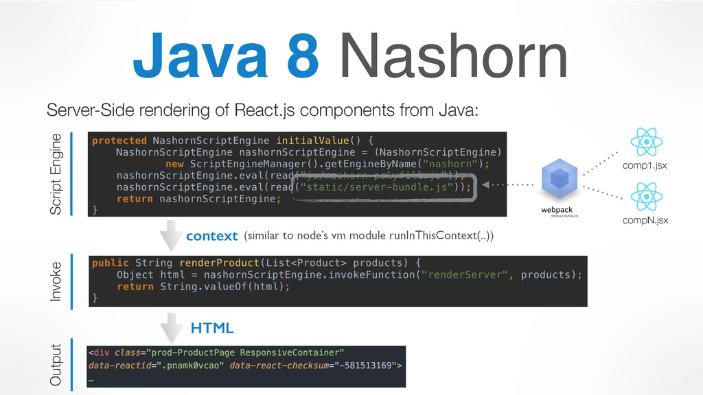 Java 8 Nashorn Server-Side rendering of React.j...