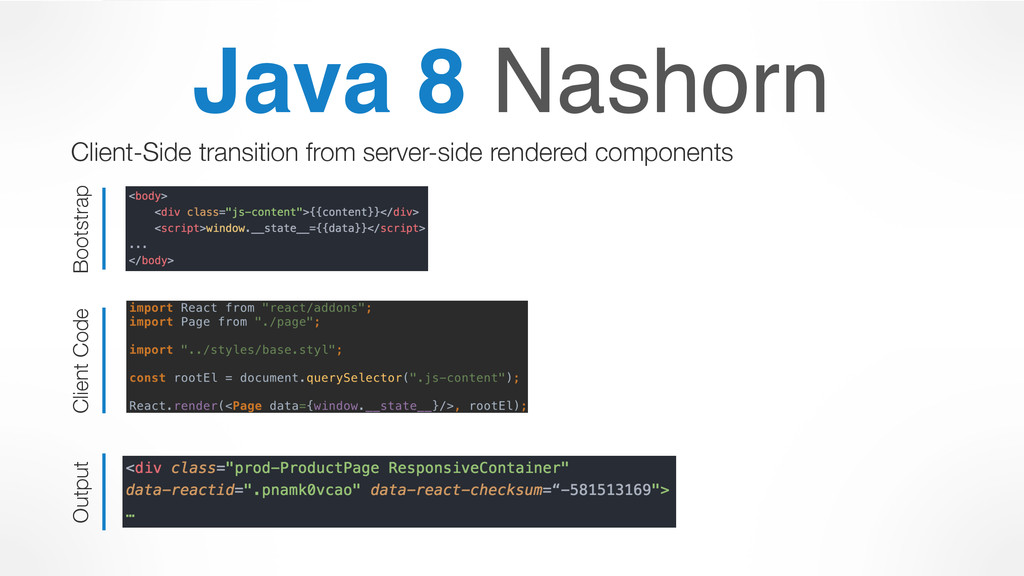 Java 8 Nashorn Client-Side transition from serv...