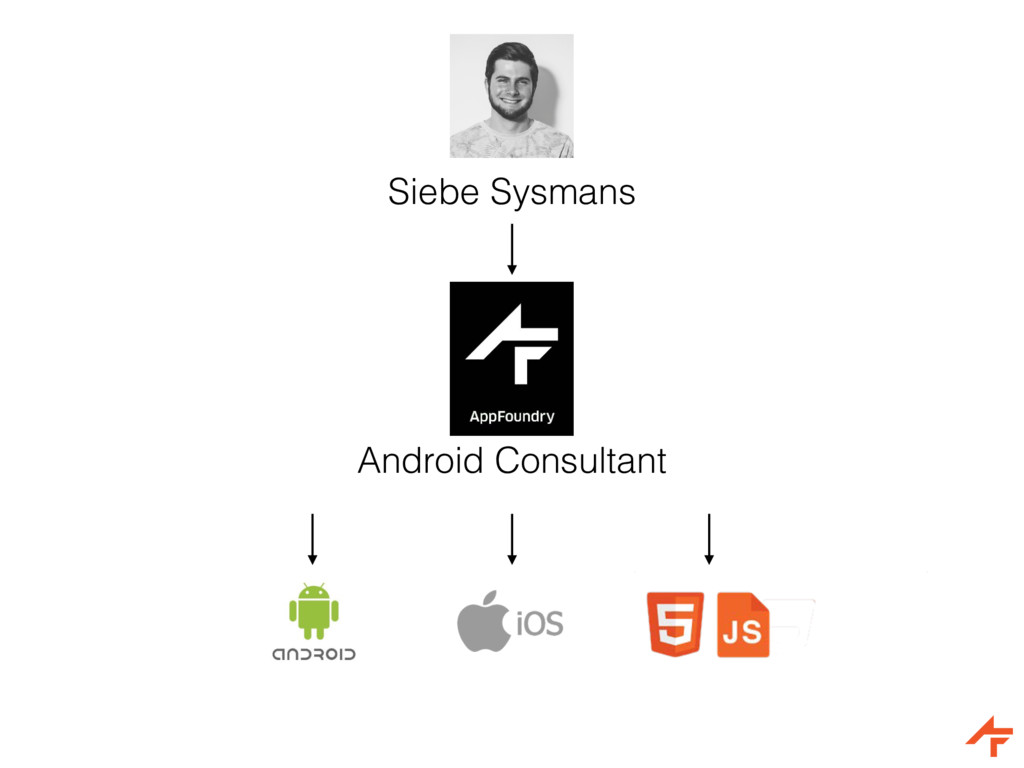 Siebe Sysmans Android Consultant