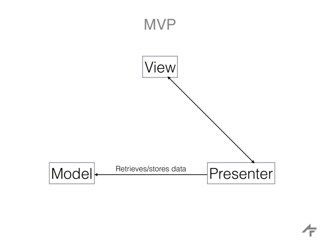 MVP View Model Presenter Retrieves/stores data