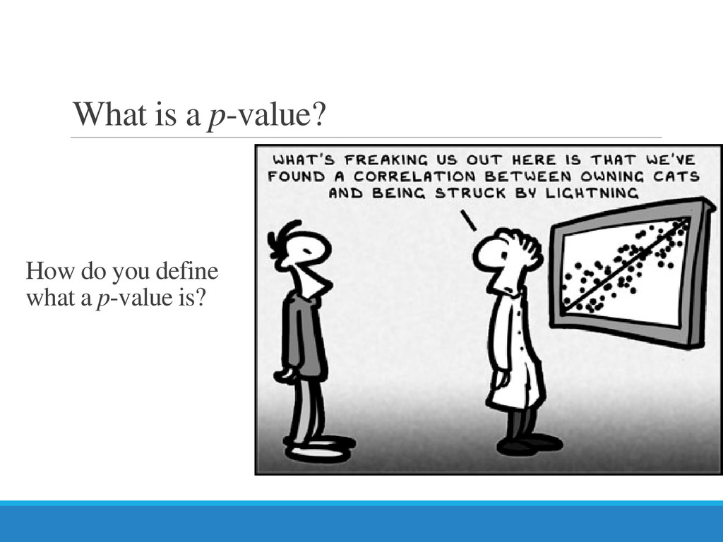 What is a p-value? How do you define what a p-v...