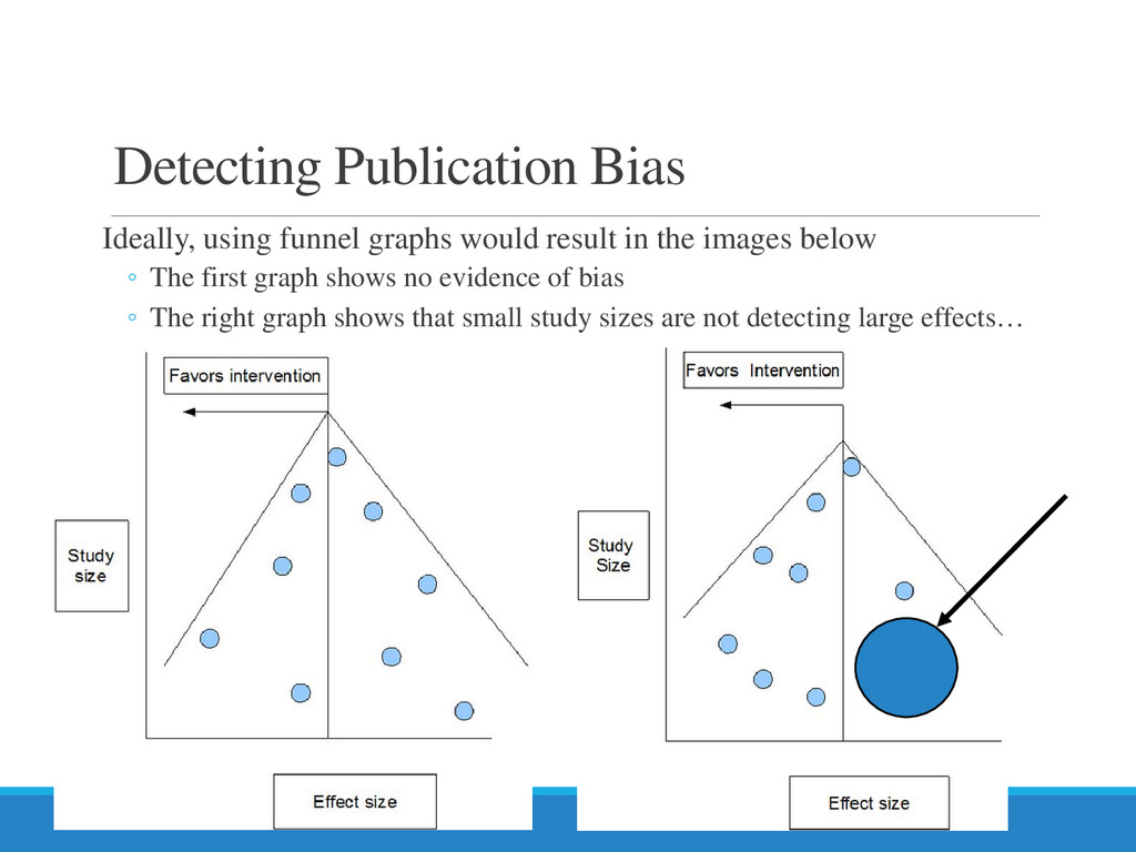 Detecting Publication Bias Ideally, using funne...