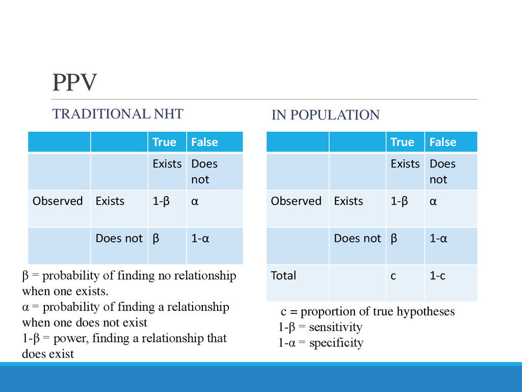 PPV TRADITIONAL NHT True False Exists Does not ...
