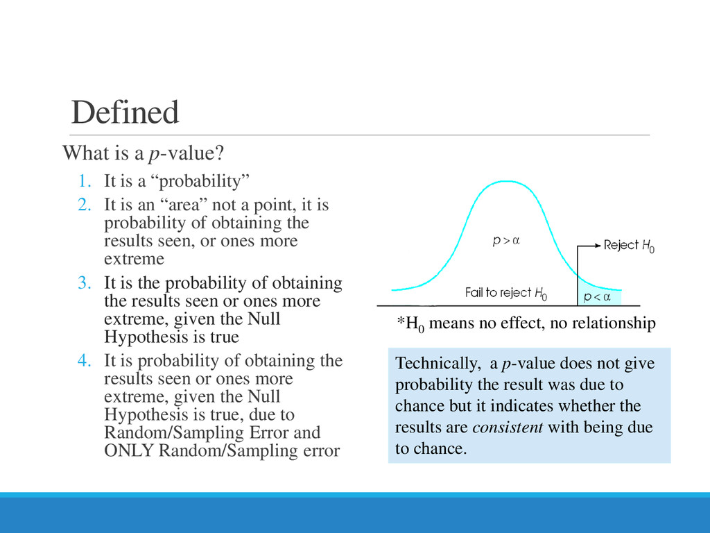 "Defined What is a p-value? 1. It is a ""probabil..."