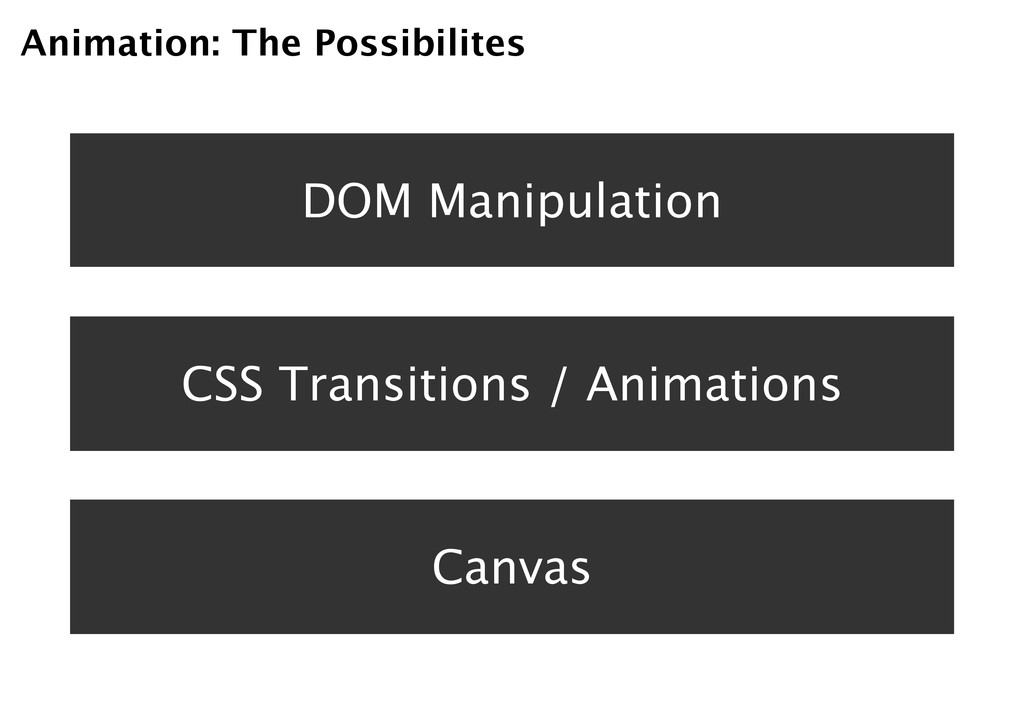 Animation: The Possibilites DOM Manipulation CS...