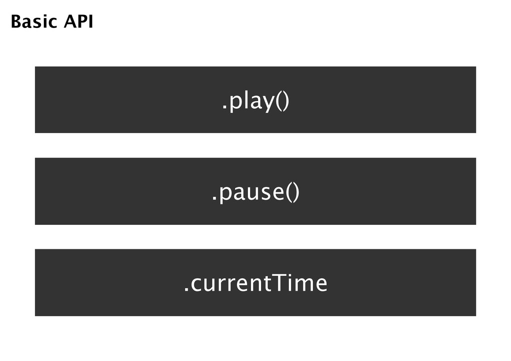 Basic API .play() .pause() .currentTime