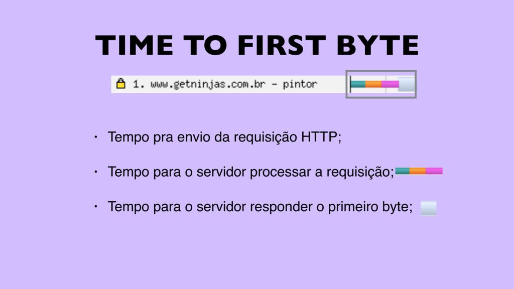 TIME TO FIRST BYTE • Tempo pra envio da requisi...