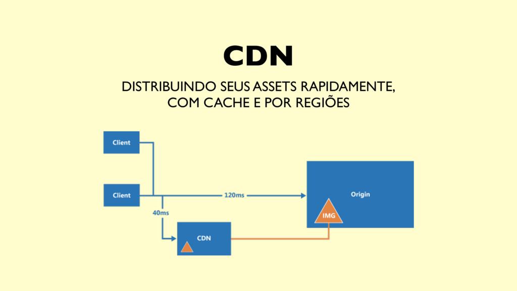 CDN DISTRIBUINDO SEUS ASSETS RAPIDAMENTE, COM C...