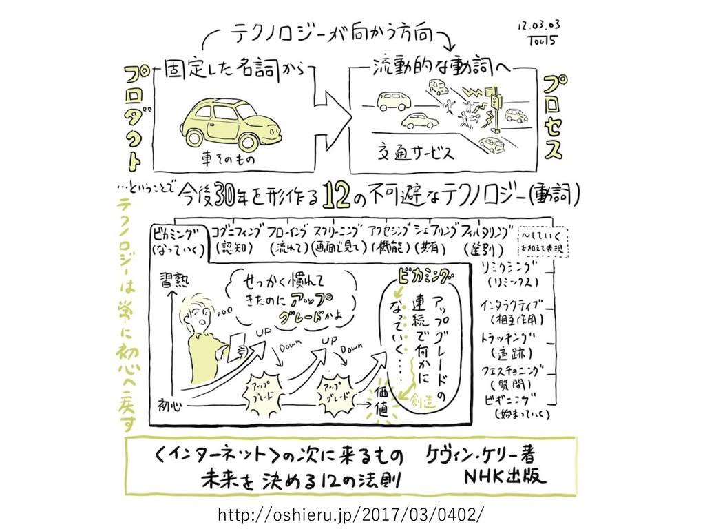 http://oshieru.jp/2017/03/0402/